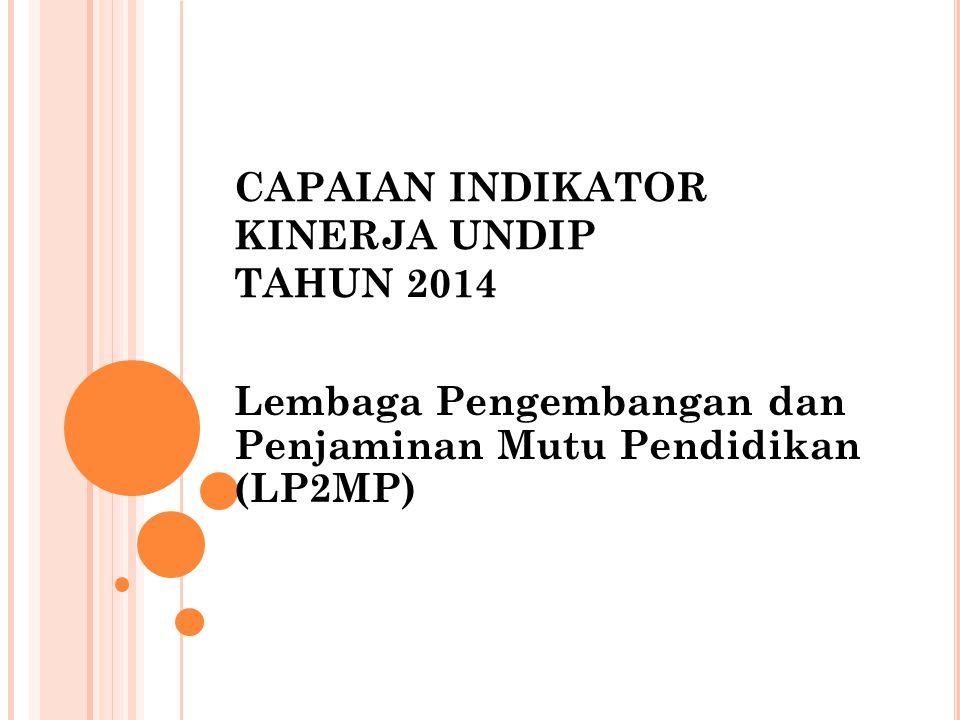 CAPAIAN INDIKATOR KINERJA UNDIP TAHUN 2014 Lembaga Pengembangan dan Penjaminan Mutu Pendidikan (LP2MP)