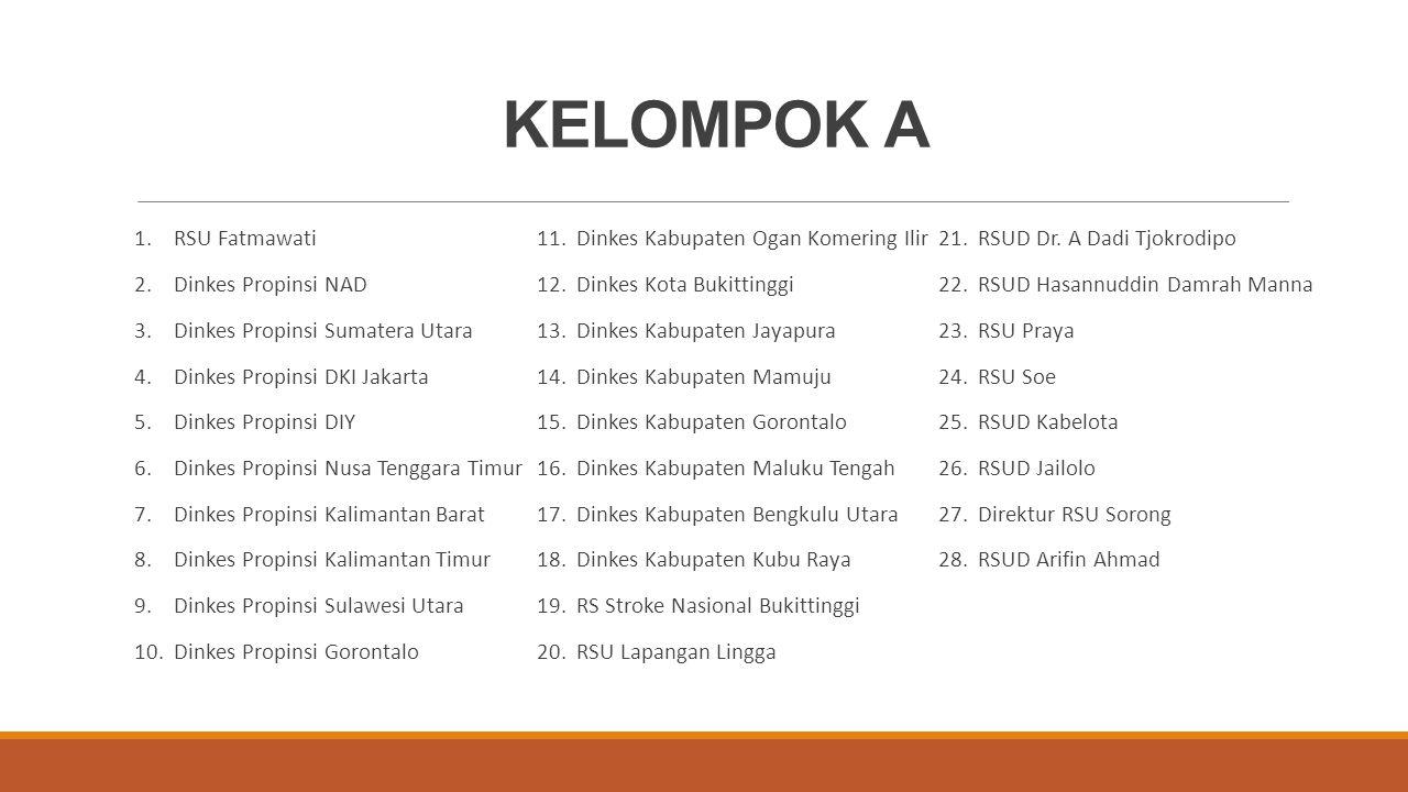 1.RSU Fatmawati 2.Dinkes Propinsi NAD 3.Dinkes Propinsi Sumatera Utara 4.Dinkes Propinsi DKI Jakarta 5.Dinkes Propinsi DIY 6.Dinkes Propinsi Nusa Teng