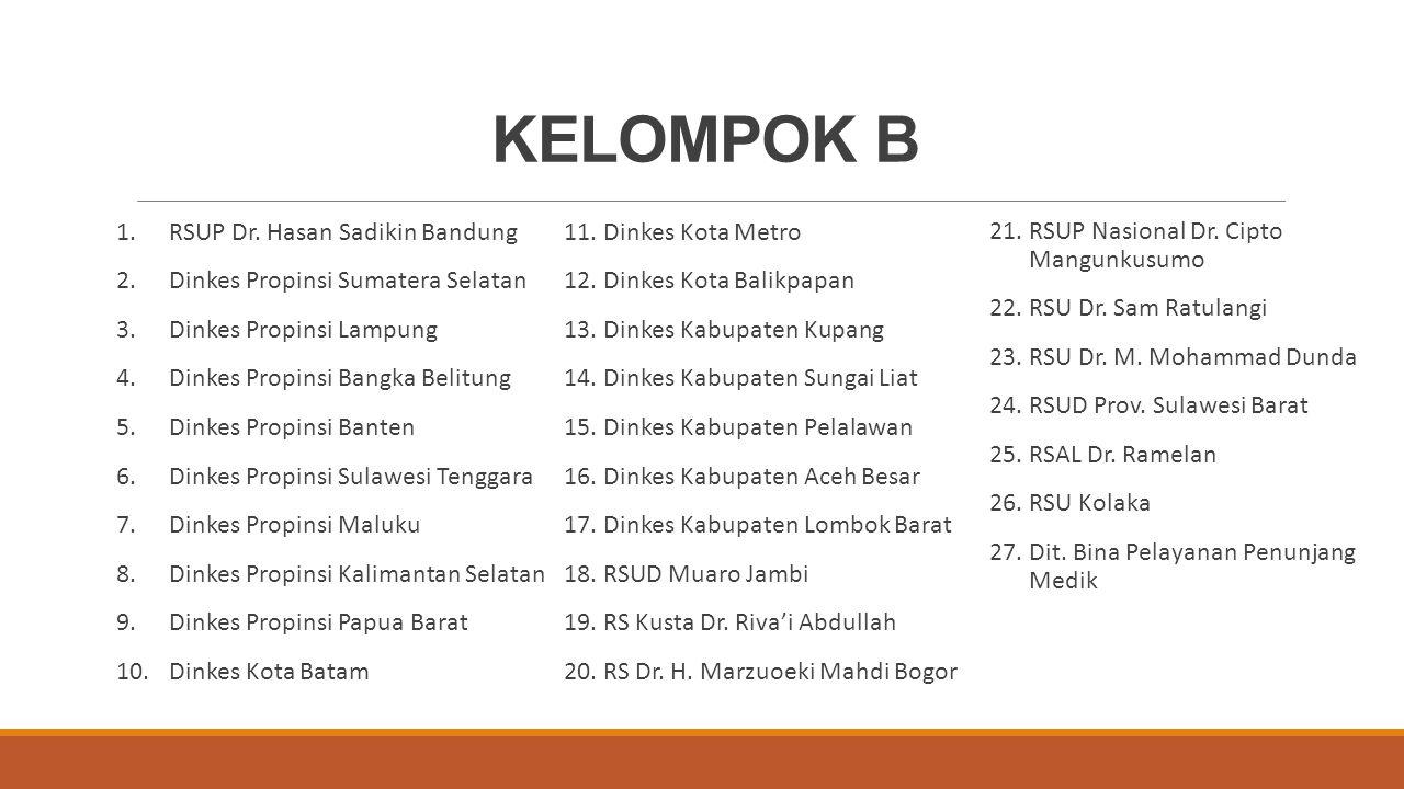 1.RSUP Dr. Hasan Sadikin Bandung 2.Dinkes Propinsi Sumatera Selatan 3.Dinkes Propinsi Lampung 4.Dinkes Propinsi Bangka Belitung 5.Dinkes Propinsi Bant