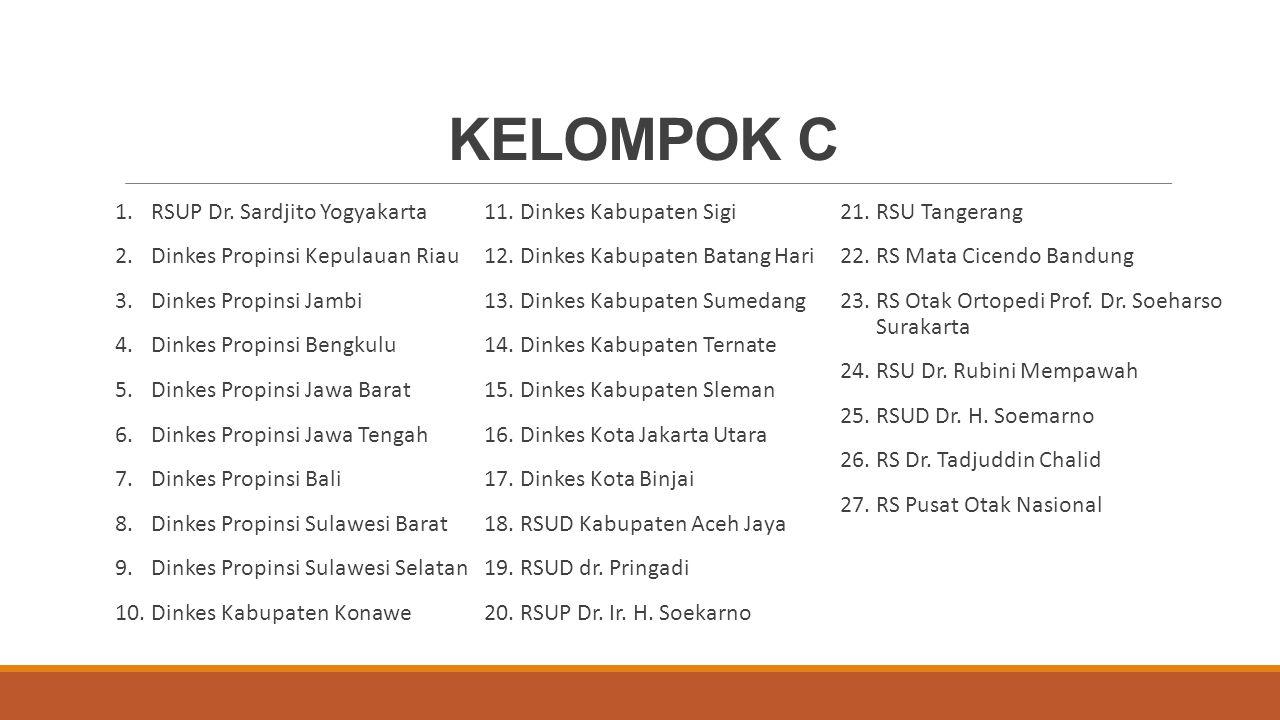 1.RSUP Dr. Sardjito Yogyakarta 2.Dinkes Propinsi Kepulauan Riau 3.Dinkes Propinsi Jambi 4.Dinkes Propinsi Bengkulu 5.Dinkes Propinsi Jawa Barat 6.Dink