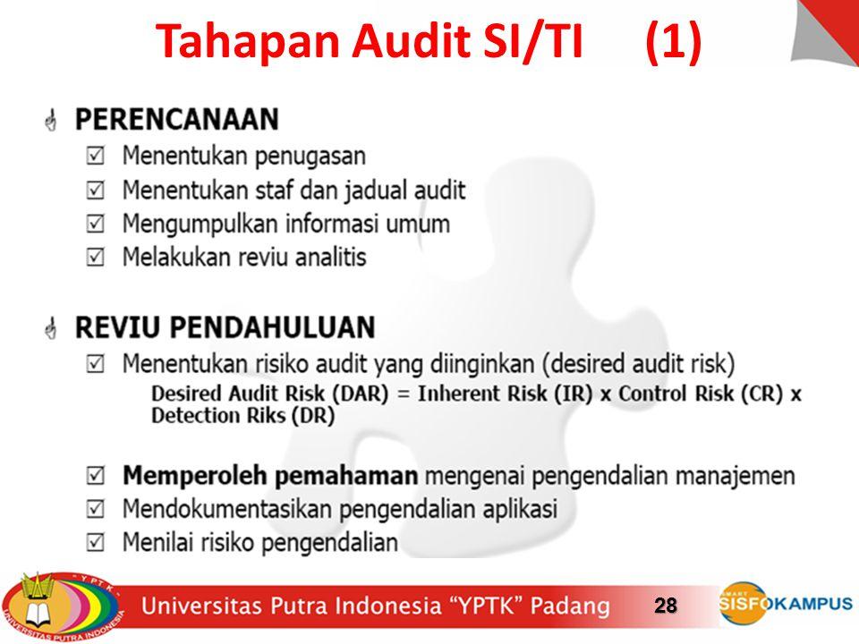 Tahapan Audit SI/TI (1)28