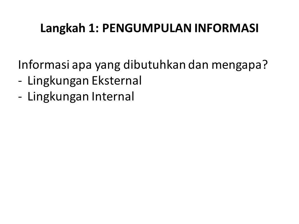 Langkah 1: PENGUMPULAN INFORMASI Informasi apa yang dibutuhkan dan mengapa.