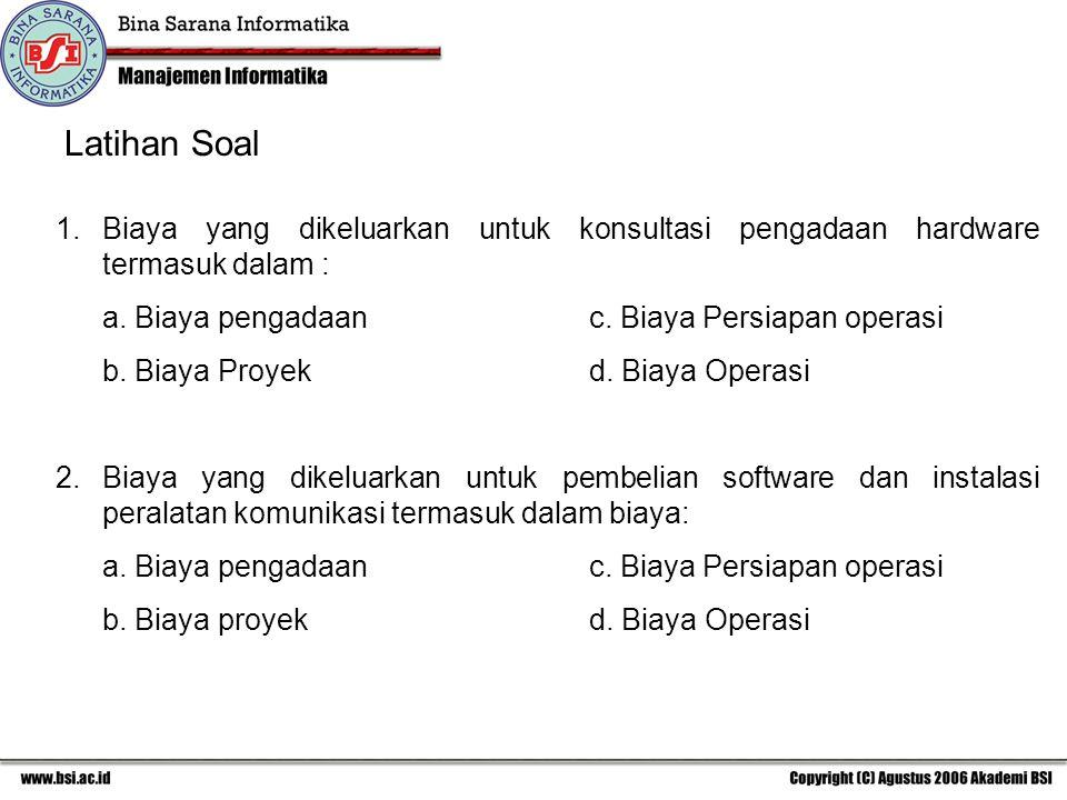Latihan Soal 1.Biaya yang dikeluarkan untuk konsultasi pengadaan hardware termasuk dalam : a. Biaya pengadaanc. Biaya Persiapan operasi b. Biaya Proye