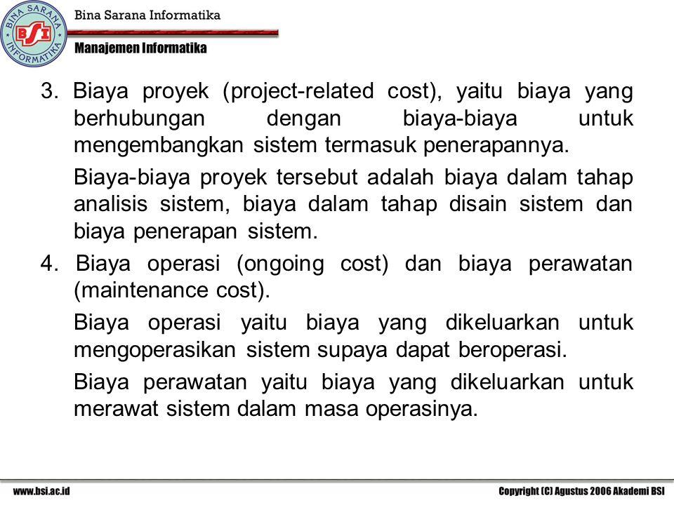 3. Biaya proyek (project-related cost), yaitu biaya yang berhubungan dengan biaya-biaya untuk mengembangkan sistem termasuk penerapannya. Biaya-biaya