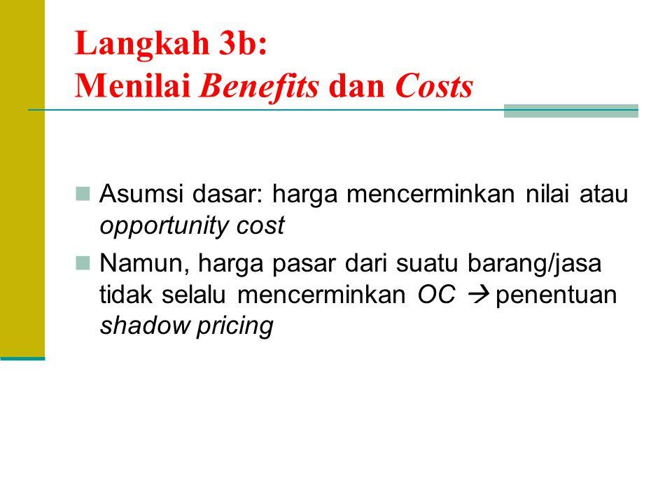 Langkah 3b: Menilai Benefits dan Costs Asumsi dasar: harga mencerminkan nilai atau opportunity cost Namun, harga pasar dari suatu barang/jasa tidak se