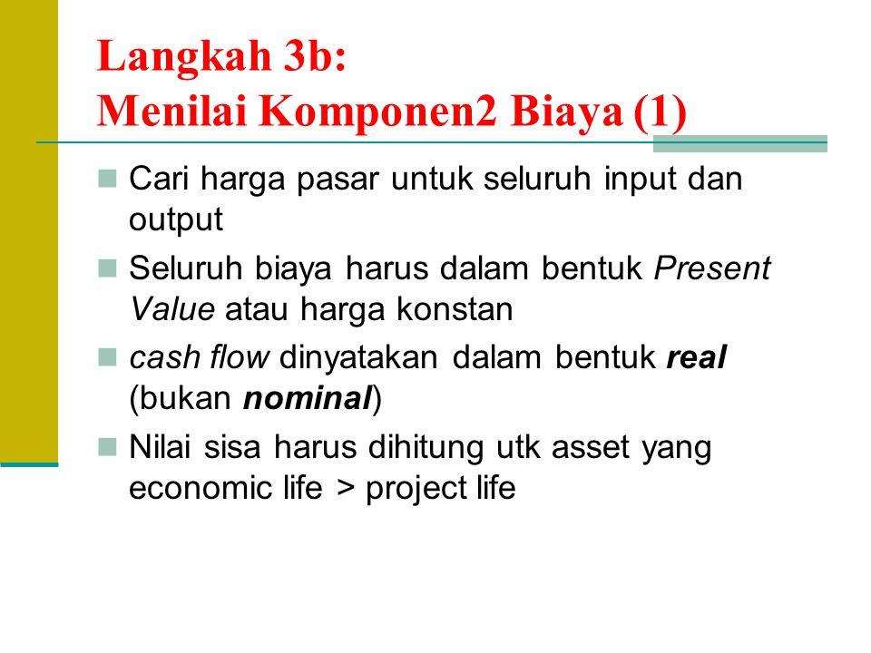 Langkah 3b: Menilai Komponen2 Biaya (1) Cari harga pasar untuk seluruh input dan output Seluruh biaya harus dalam bentuk Present Value atau harga kons