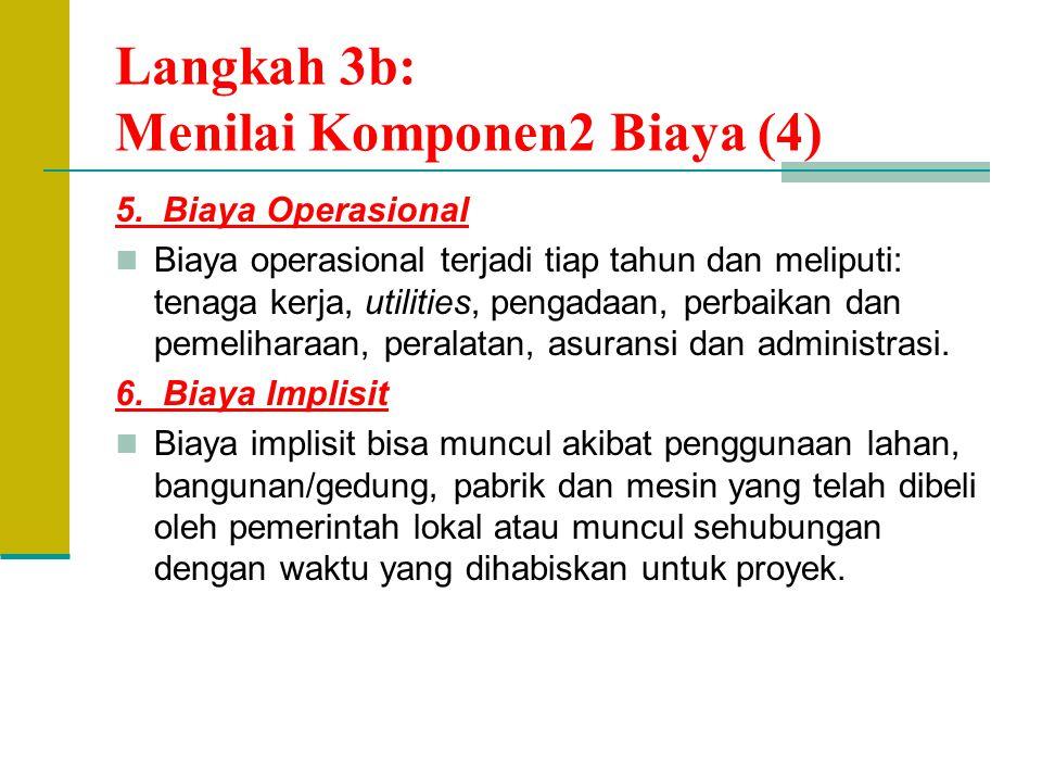 Langkah 3b: Menilai Komponen2 Biaya (4) 5. Biaya Operasional Biaya operasional terjadi tiap tahun dan meliputi: tenaga kerja, utilities, pengadaan, pe