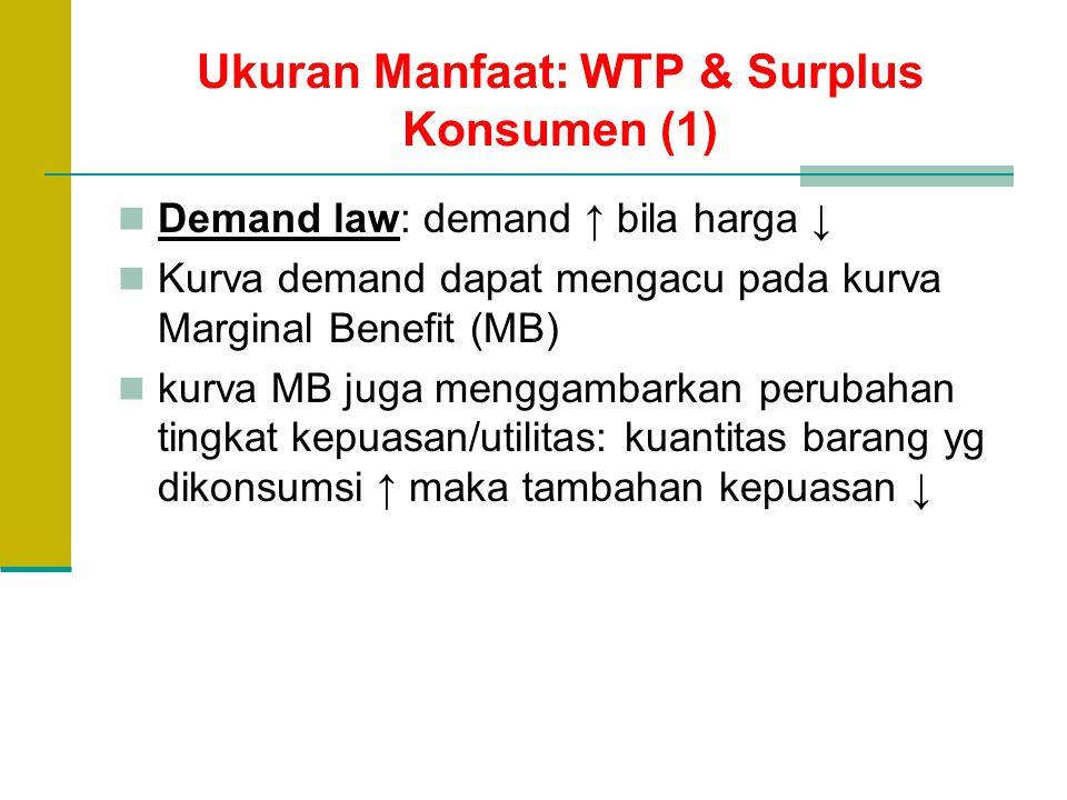 Ukuran Manfaat: WTP & Surplus Konsumen (1) Demand law: demand ↑ bila harga ↓ Kurva demand dapat mengacu pada kurva Marginal Benefit (MB) kurva MB juga