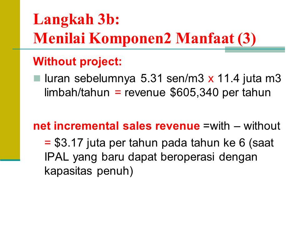 Langkah 3b: Menilai Komponen2 Manfaat (3) Without project: Iuran sebelumnya 5.31 sen/m3 x 11.4 juta m3 limbah/tahun = revenue $605,340 per tahun net i