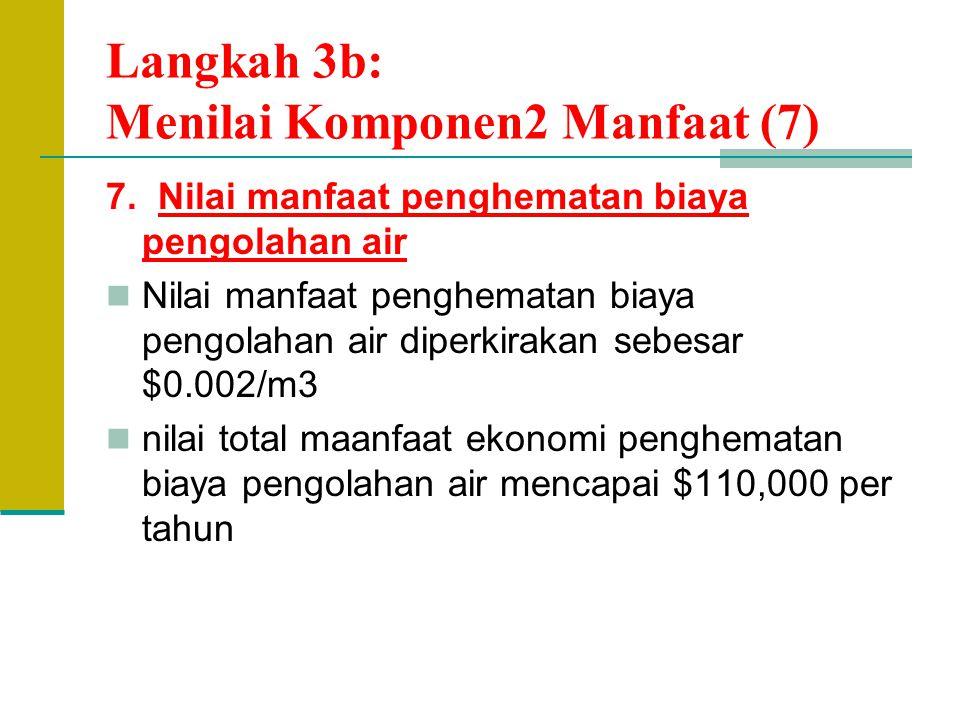 Langkah 3b: Menilai Komponen2 Manfaat (7) 7. Nilai manfaat penghematan biaya pengolahan air Nilai manfaat penghematan biaya pengolahan air diperkiraka