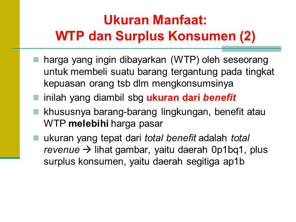 Ukuran Manfaat: WTP dan Surplus Konsumen (3) dua masalah yang perlu diperhatikan dalam konsep WTP: 1.WTP tidaklah sepenuhnya menggambarkan intensity of preference 2.Konsep WTP mengasumsikan bahwa semua orang dalam populasi memiliki utilitas pendapatan marjinal yang sama Price/Unit ($) Quantity D b q1q1 p1p1 Willingness-to-pay untuk Udara Bersih