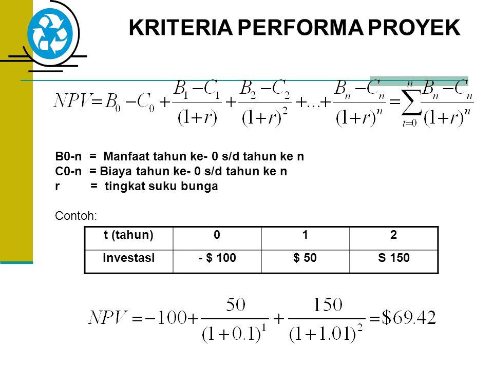 KRITERIA PERFORMA PROYEK B0-n = Manfaat tahun ke- 0 s/d tahun ke n C0-n = Biaya tahun ke- 0 s/d tahun ke n r = tingkat suku bunga Contoh: t (tahun)012