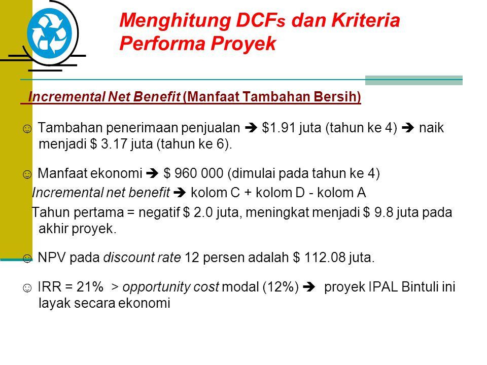 Menghitung DCF s dan Kriteria Performa Proyek Incremental Net Benefit (Manfaat Tambahan Bersih) ☺ Tambahan penerimaan penjualan  $1.91 juta (tahun ke