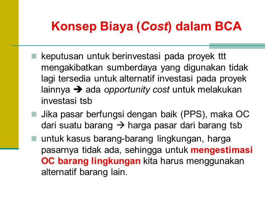 Konsep Biaya (Cost) dalam BCA keputusan untuk berinvestasi pada proyek ttt mengakibatkan sumberdaya yang digunakan tidak lagi tersedia untuk alternati