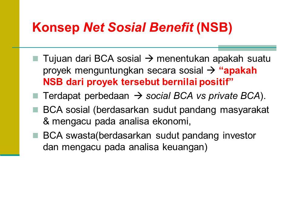 """Konsep Net Sosial Benefit (NSB) Tujuan dari BCA sosial  menentukan apakah suatu proyek menguntungkan secara sosial  """"apakah NSB dari proyek tersebut"""