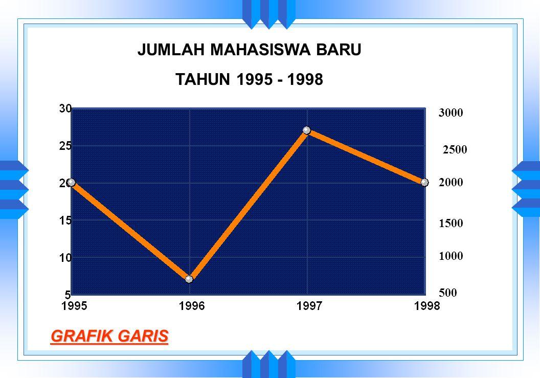 JUMLAH (%) MAHASISWA PER FAKULTAS PIE CHART