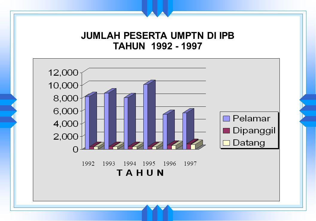 RASIO PELAMAR - DITERIMA MELALUI UMPTN TAHUN 1992 - 1997 1992 1993 1994 1995 1996 1997