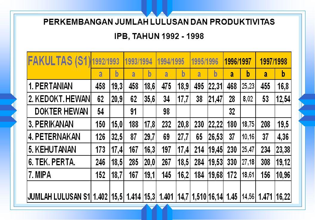 PERKEMBANGAN JUMLAH MAHASISWA BARU IPB TAHUN 1992 - 1997
