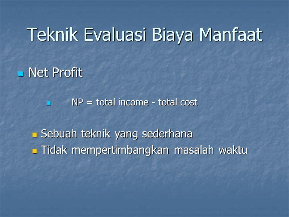 Teknik Evaluasi Biaya Manfaat Net Profit Net Profit