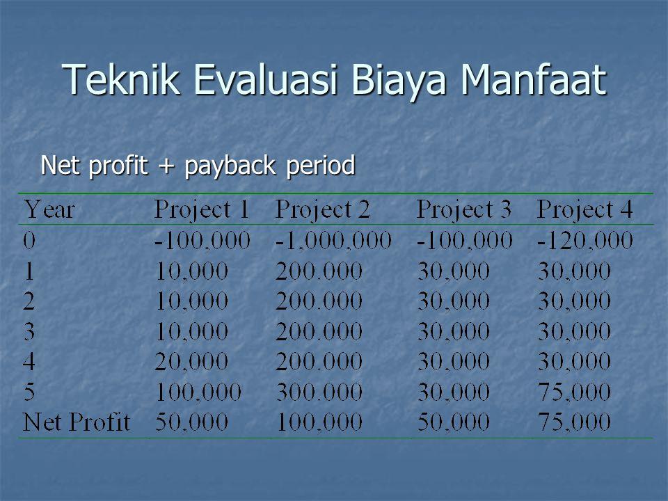 Teknik Evaluasi Biaya Manfaat Return on investment (ROI) Return on investment (ROI) Atau Accounting rate of return (ARR) Atau Accounting rate of return (ARR) Membandingkan investasi yang dibutuhkan dengan net profit Membandingkan investasi yang dibutuhkan dengan net profit ROI= average annual profit / total investment x 100 ROI= average annual profit / total investment x 100 ROI for project 1 = (50,000/5) / 100,000 x 100 = 10% ROI for project 1 = (50,000/5) / 100,000 x 100 = 10% ROI for project 2 = (100,000/5) / 1,000,000 x 100 = 2% ROI for project 2 = (100,000/5) / 1,000,000 x 100 = 2% ROI for project 3 = (50,000/5) / 100,000 x 100 = 10% ROI for project 3 = (50,000/5) / 100,000 x 100 = 10% ROI for project 4 = (75,000/5) / 120,000 x 100 = 12, 5 % ROI for project 4 = (75,000/5) / 120,000 x 100 = 12, 5 %