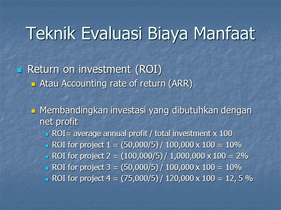 Teknik Evaluasi Biaya Manfaat Net profit + payback period + ROI
