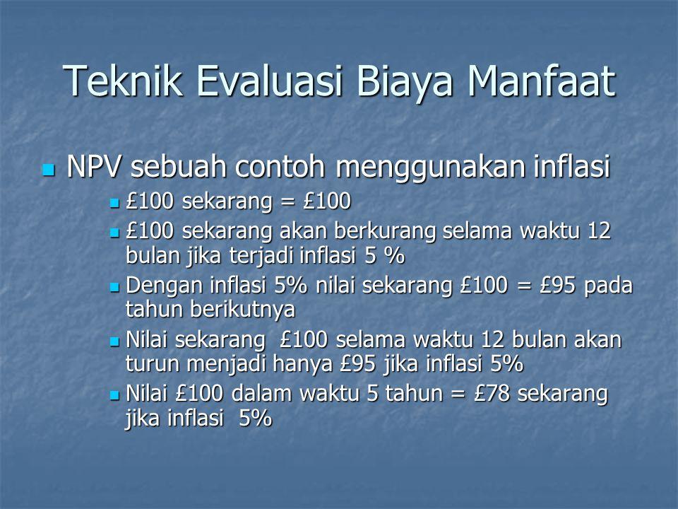 Teknik Evaluasi Biaya Manfaat NPV sebuah contoh sederhana NPV sebuah contoh sederhana Salah satu yang lain tentang NPV adalah melihat kebalakang nilai uang pada masa lalu Salah satu yang lain tentang NPV adalah melihat kebalakang nilai uang pada masa lalu Contoh dengan inflasi 5% dengan pembelian yang sama £100 5 yang lalu memerlukan pengeluaran £128 sekarang Contoh dengan inflasi 5% dengan pembelian yang sama £100 5 yang lalu memerlukan pengeluaran £128 sekarang NPV mempertimbangkan nilai uang pada masa yang akan datang dengan nilai sekarang NPV mempertimbangkan nilai uang pada masa yang akan datang dengan nilai sekarang