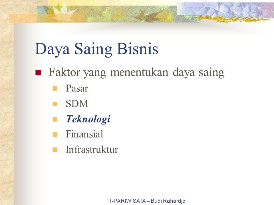 IT-PARIWISATA – Budi Rahardjo Daya Saing Bisnis Faktor yang menentukan daya saing Pasar SDM Teknologi Finansial Infrastruktur