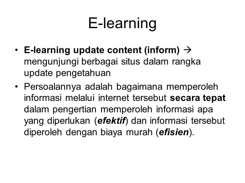 E-learning E-learning update content (inform)  mengunjungi berbagai situs dalam rangka update pengetahuan Persoalannya adalah bagaimana memperoleh in