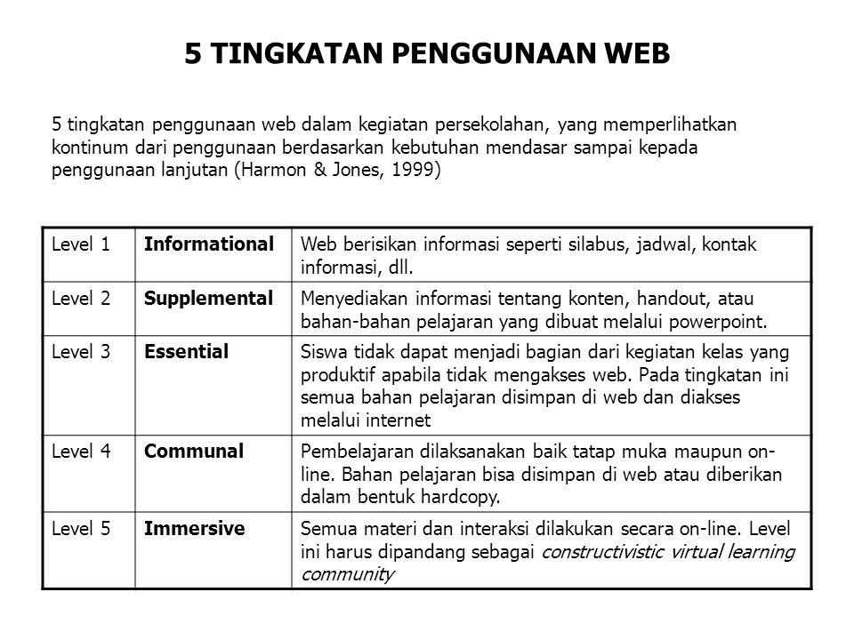 5 TINGKATAN PENGGUNAAN WEB Level 1InformationalWeb berisikan informasi seperti silabus, jadwal, kontak informasi, dll. Level 2SupplementalMenyediakan