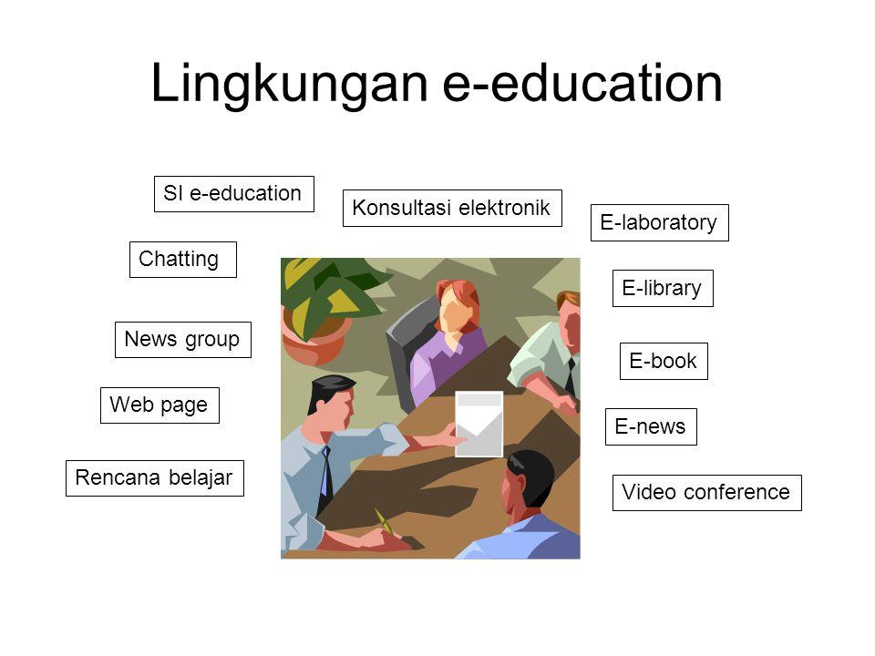 Lingkungan e-education SI e-education E-library Konsultasi elektronik E-book E-news Video conference Web page News group Chatting E-laboratory Rencana belajar