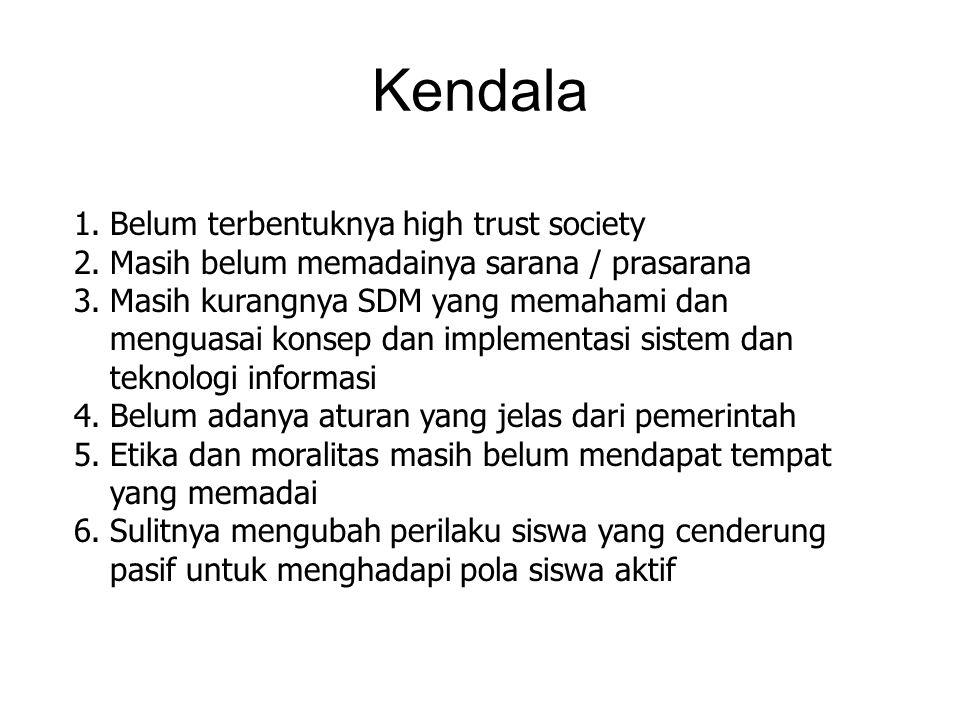 Kendala 1.Belum terbentuknya high trust society 2.Masih belum memadainya sarana / prasarana 3.Masih kurangnya SDM yang memahami dan menguasai konsep d
