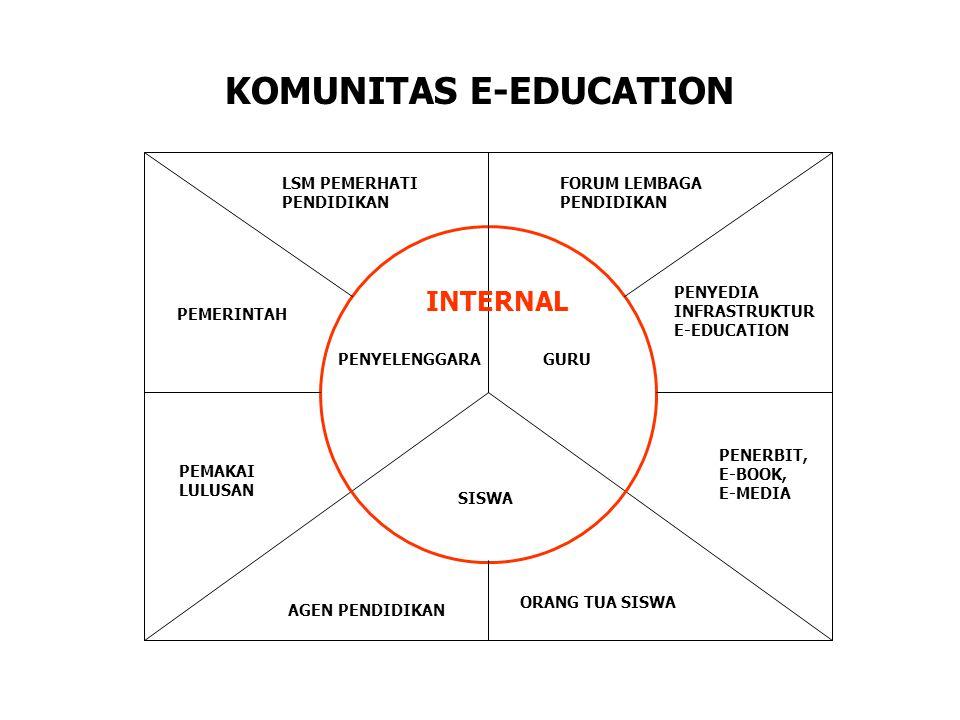KOMUNITAS E-EDUCATION GURU SISWA PENYELENGGARA INTERNAL AGEN PENDIDIKAN ORANG TUA SISWA PENERBIT, E-BOOK, E-MEDIA PEMAKAI LULUSAN PEMERINTAH LSM PEMER