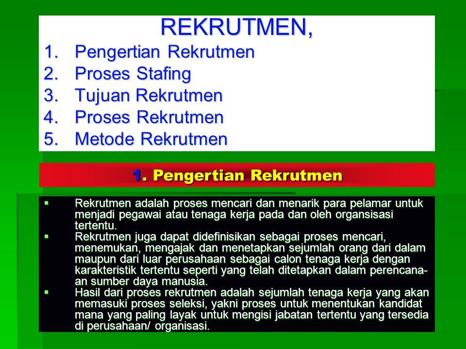 REKRUTMEN, 1.Pengertian Rekrutmen 2.Proses Stafing 3.Tujuan Rekrutmen 4.Proses Rekrutmen 5.Metode Rekrutmen 1. Pengertian Rekrutmen  Rekrutmen adalah