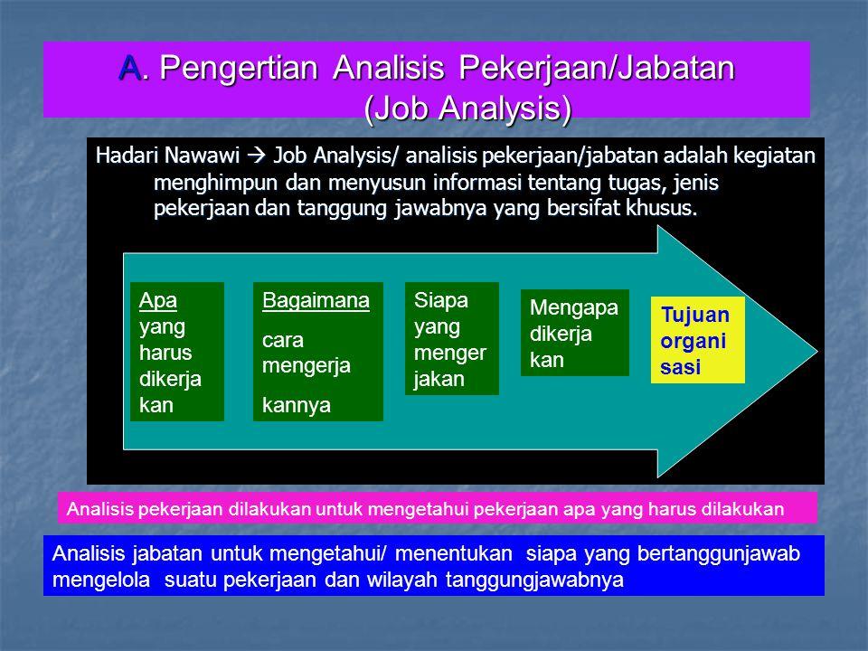 A. Pengertian Analisis Pekerjaan/Jabatan (Job Analysis) Hadari Nawawi  Job Analysis/ analisis pekerjaan/jabatan adalah kegiatan menghimpun dan menyus