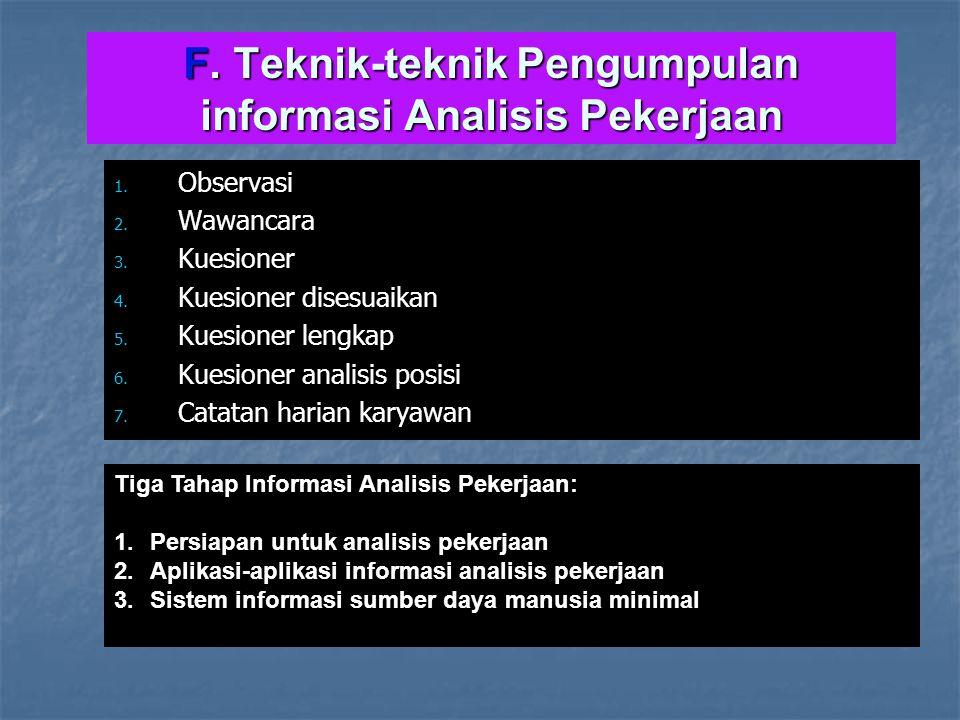 F. Teknik-teknik Pengumpulan informasi Analisis Pekerjaan 1. 1. Observasi 2. 2. Wawancara 3. 3. Kuesioner 4. 4. Kuesioner disesuaikan 5. 5. Kuesioner