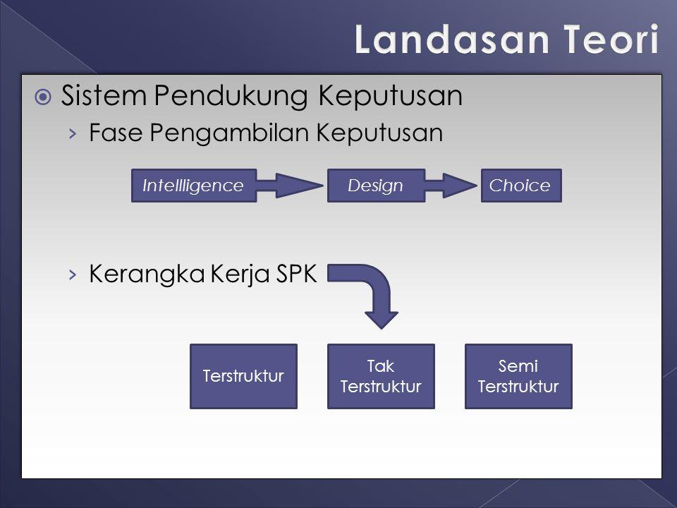  Data Mining › Proses dalam Knowledge Discovery  Data Mining › Proses dalam Knowledge Discovery Selection Prepocessing Interpretation and evaluation Transformation Data Mining