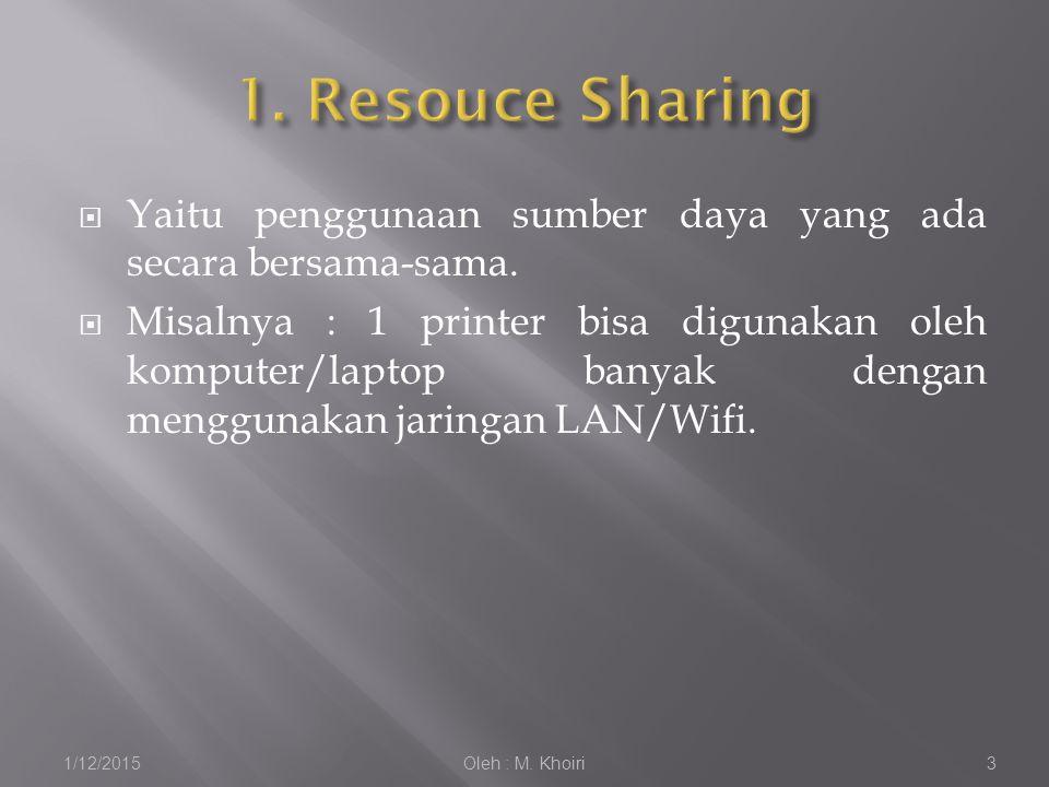  Yaitu penggunaan sumber daya yang ada secara bersama-sama.