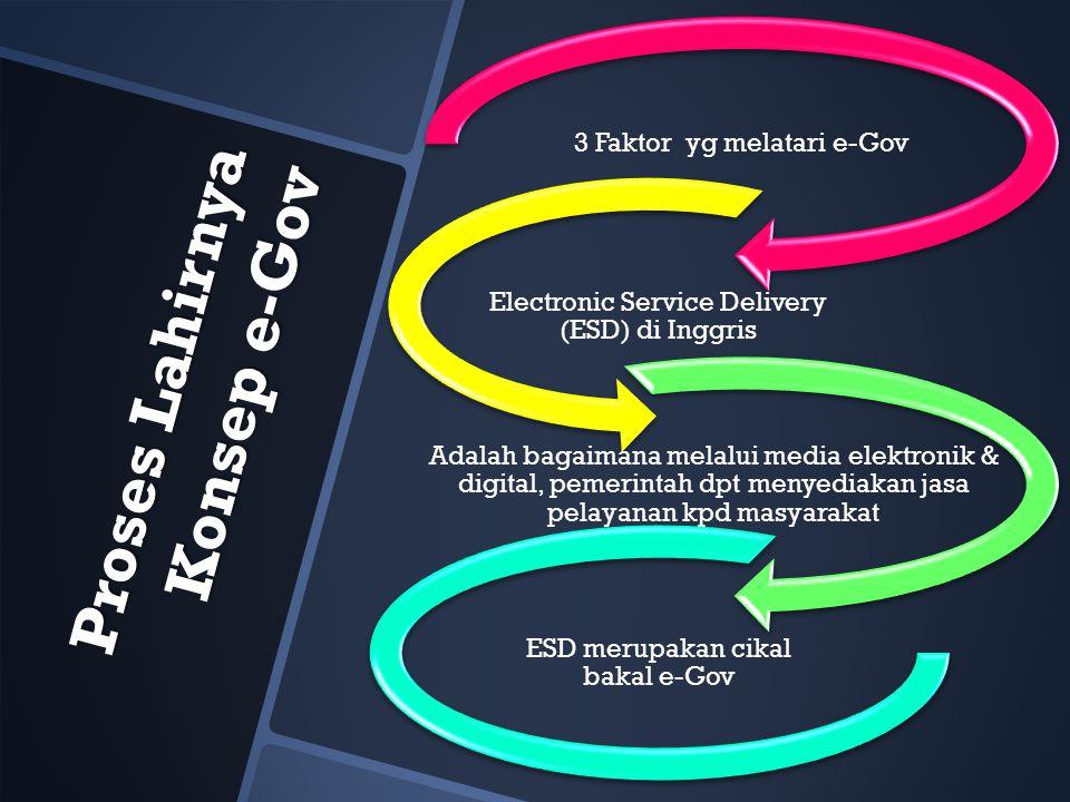 Proses Lahirnya Konsep e-Gov 3 Faktor yg melatari e-Gov Electronic Service Delivery (ESD) di Inggris Adalah bagaimana melalui media elektronik & digital, pemerintah dpt menyediakan jasa pelayanan kpd masyarakat ESD merupakan cikal bakal e-Gov