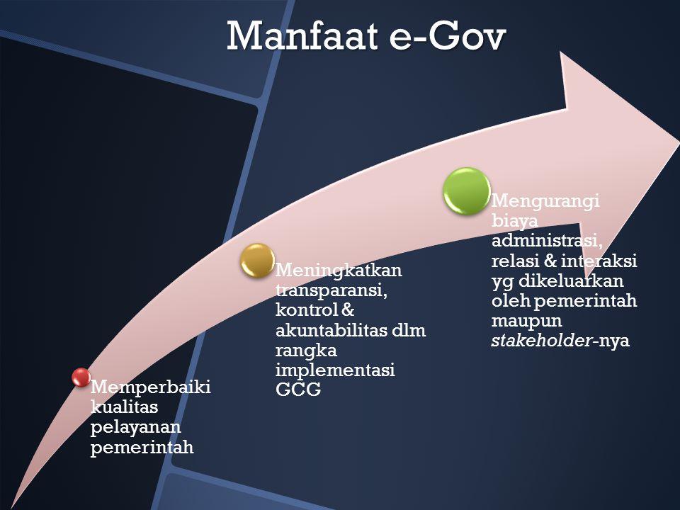 Manfaat e-Gov Memperbaiki kualitas pelayanan pemerintah Meningkatkan transparansi, kontrol & akuntabilitas dlm rangka implementasi GCG Mengurangi biaya administrasi, relasi & interaksi yg dikeluarkan oleh pemerintah maupun stakeholder-nya