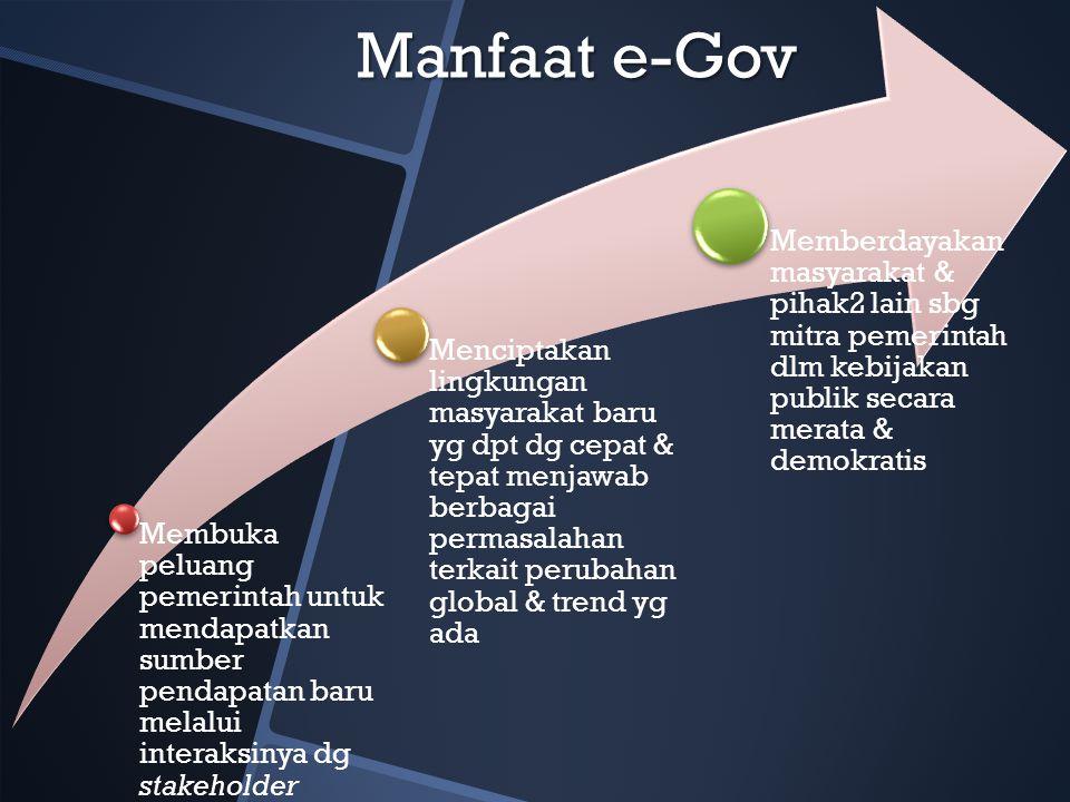 Manfaat e-Gov Membuka peluang pemerintah untuk mendapatkan sumber pendapatan baru melalui interaksinya dg stakeholder Menciptakan lingkungan masyaraka
