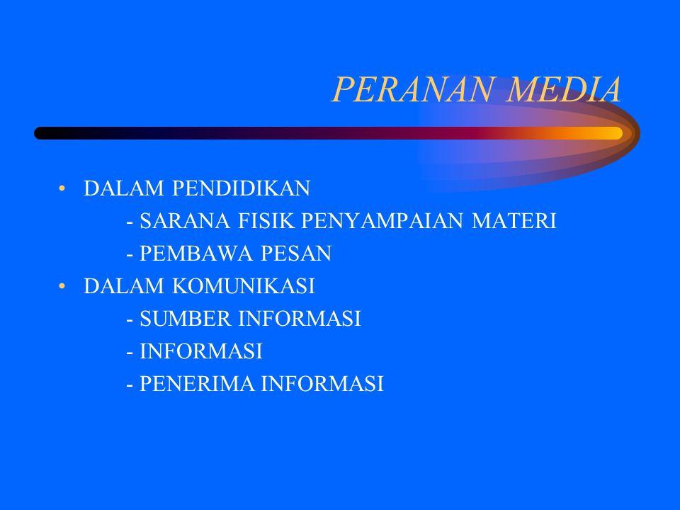 PERANAN MEDIA DALAM PENDIDIKAN - SARANA FISIK PENYAMPAIAN MATERI - PEMBAWA PESAN DALAM KOMUNIKASI - SUMBER INFORMASI - - PENERIMA INFORMASI