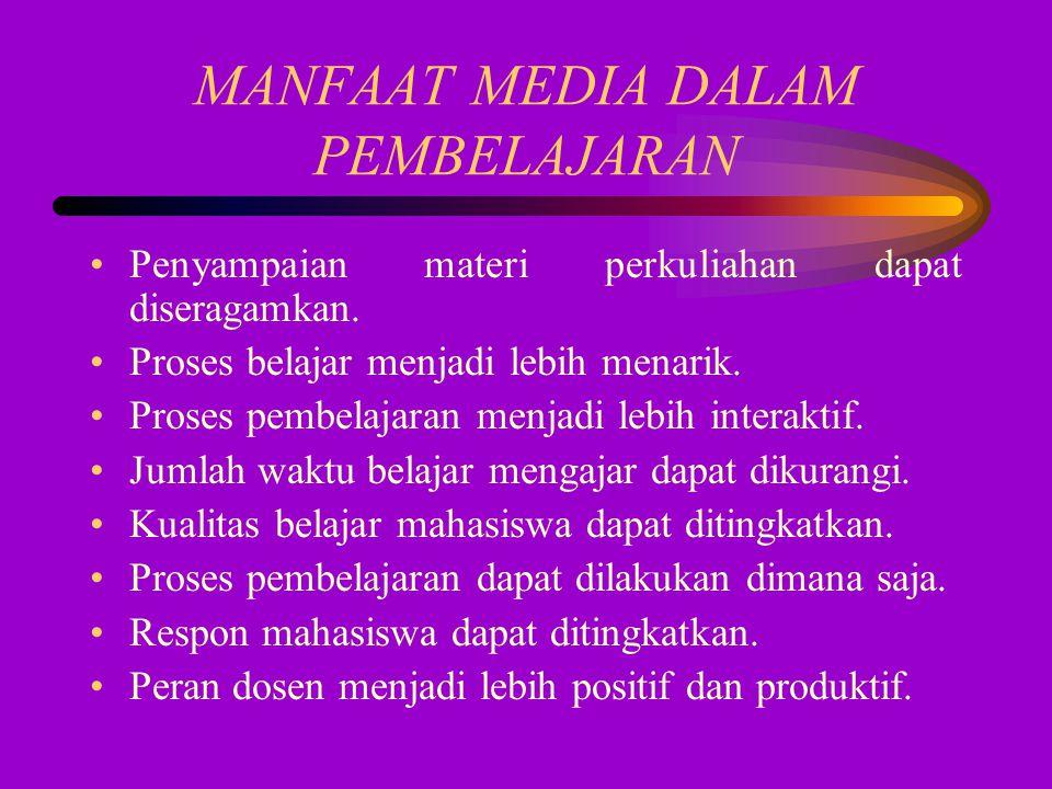 MANFAAT MEDIA DALAM PEMBELAJARAN Penyampaian materi perkuliahan dapat diseragamkan.