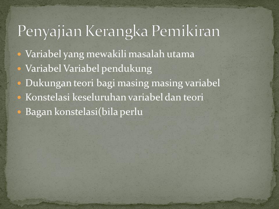 Variabel yang mewakili masalah utama Variabel Variabel pendukung Dukungan teori bagi masing masing variabel Konstelasi keseluruhan variabel dan teori