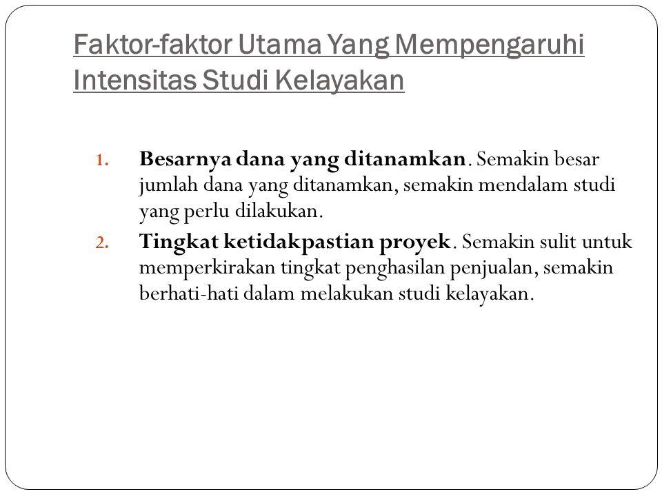 Faktor-faktor Utama Yang Mempengaruhi Intensitas Studi Kelayakan 1.