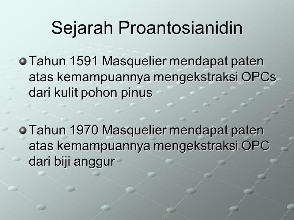 Sejarah Proantosianidin Tahun 1591 Masquelier mendapat paten atas kemampuannya mengekstraksi OPCs dari kulit pohon pinus Tahun 1970 Masquelier mendapa