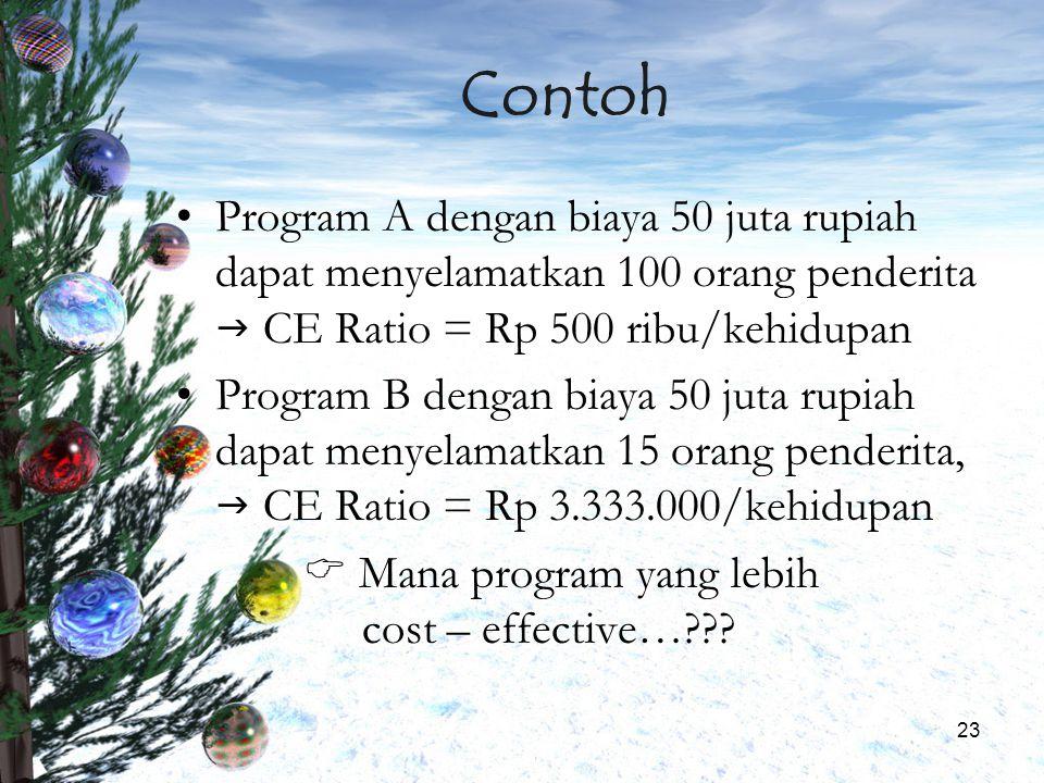 23 Contoh Program A dengan biaya 50 juta rupiah dapat menyelamatkan 100 orang penderita  CE Ratio = Rp 500 ribu/kehidupan Program B dengan biaya 50 j