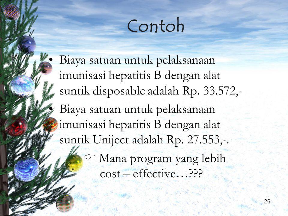 26 Contoh Biaya satuan untuk pelaksanaan imunisasi hepatitis B dengan alat suntik disposable adalah Rp. 33.572,- Biaya satuan untuk pelaksanaan imunis
