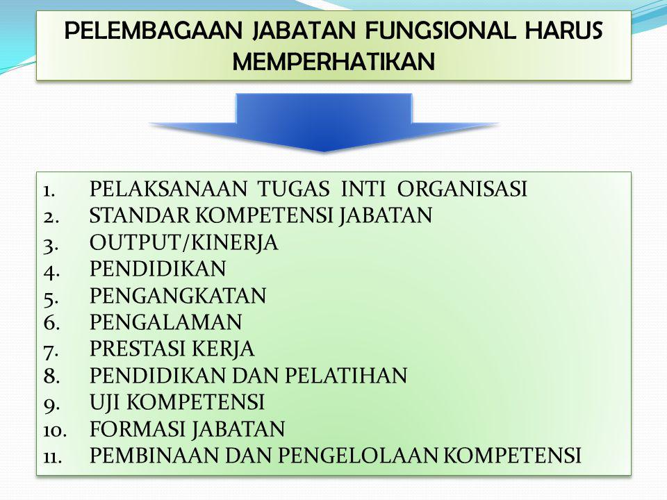 1.PELAKSANAAN TUGAS INTI ORGANISASI 2.STANDAR KOMPETENSI JABATAN 3.OUTPUT/KINERJA 4.PENDIDIKAN 5.PENGANGKATAN 6.PENGALAMAN 7.PRESTASI KERJA 8.PENDIDIK