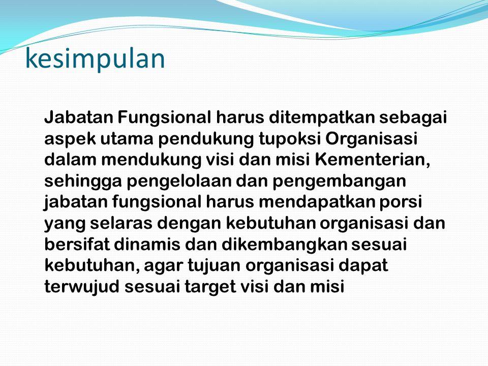 kesimpulan Jabatan Fungsional harus ditempatkan sebagai aspek utama pendukung tupoksi Organisasi dalam mendukung visi dan misi Kementerian, sehingga p
