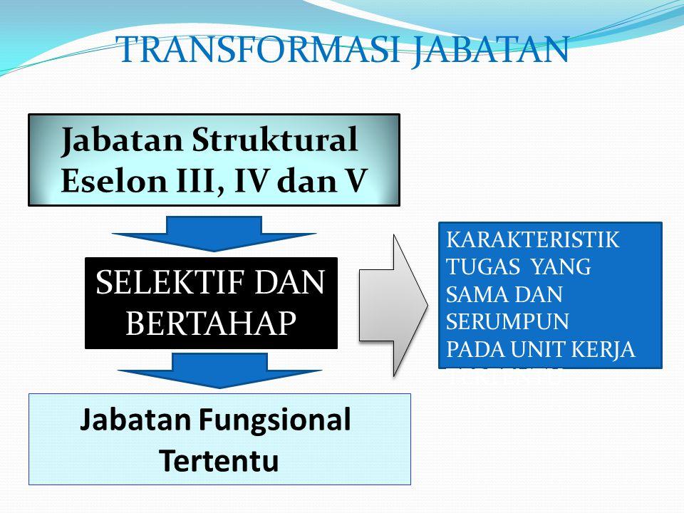 Jabatan Struktural Eselon III, IV dan V Jabatan Fungsional Tertentu KARAKTERISTIK TUGAS YANG SAMA DAN SERUMPUN PADA UNIT KERJA TERTENTU SELEKTIF DAN B